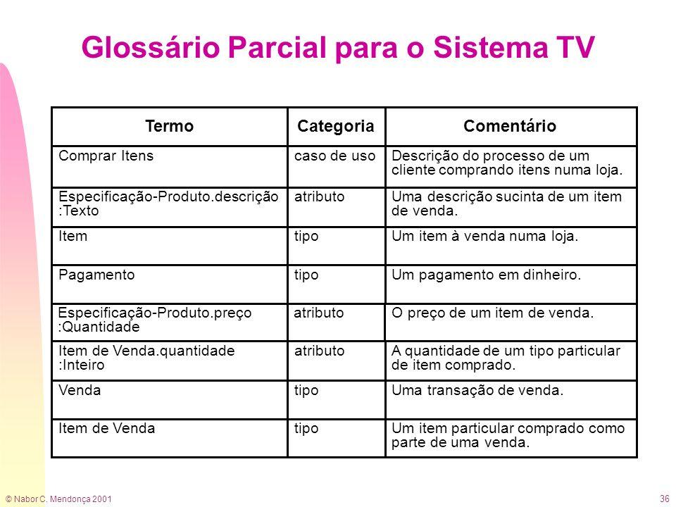 Glossário Parcial para o Sistema TV