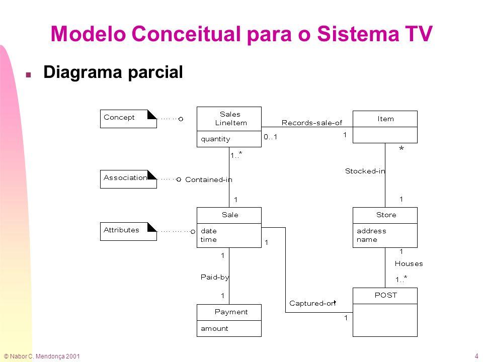 Modelo Conceitual para o Sistema TV