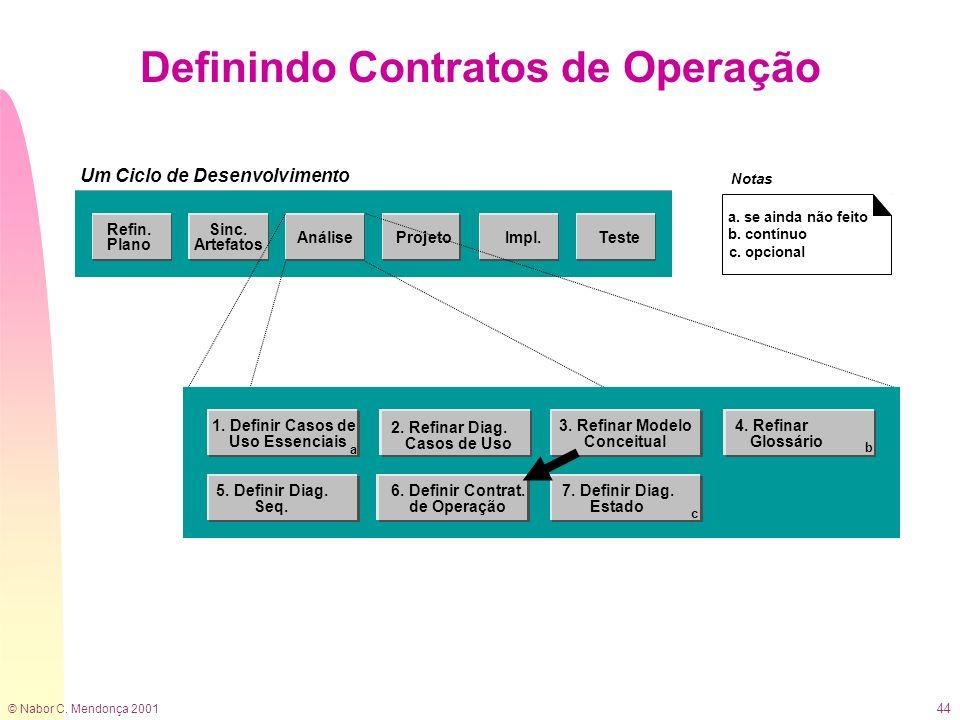 Definindo Contratos de Operação