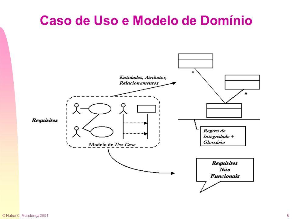 Caso de Uso e Modelo de Domínio