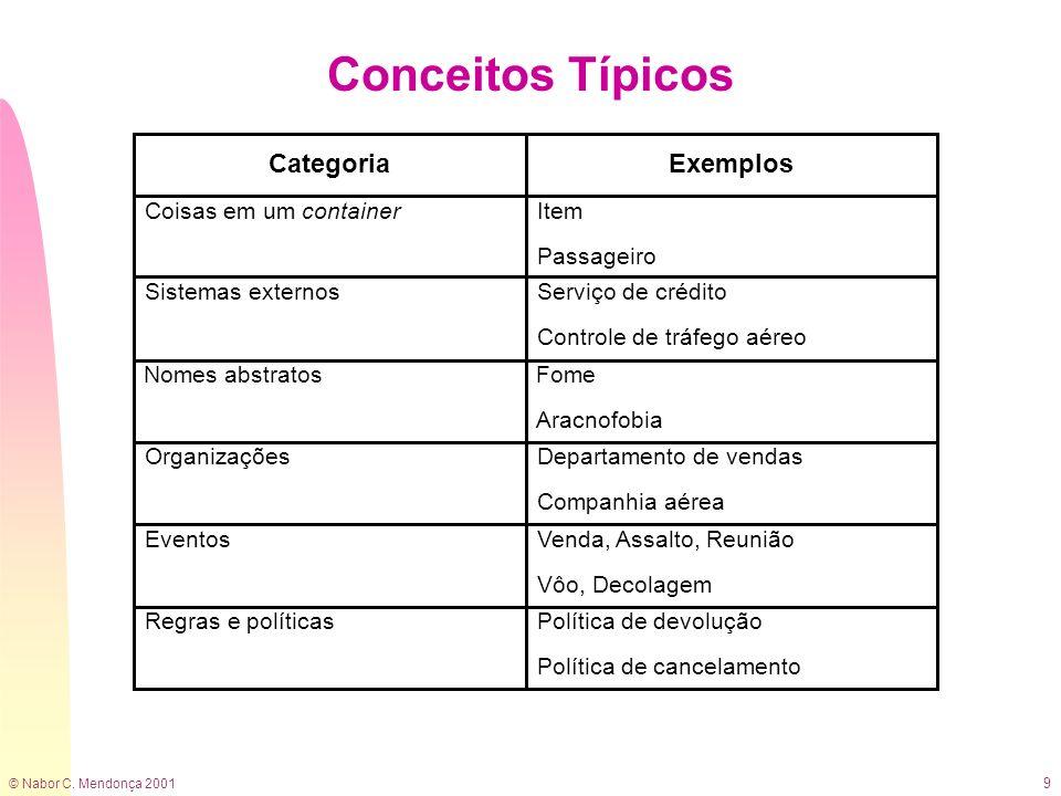 Conceitos Típicos Categoria Exemplos Coisas em um container Item
