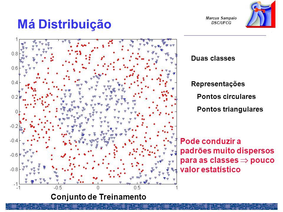 Má Distribuição Pode conduzir a padrões muito dispersos