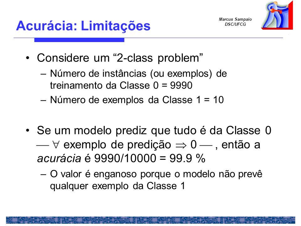 Acurácia: Limitações Considere um 2-class problem