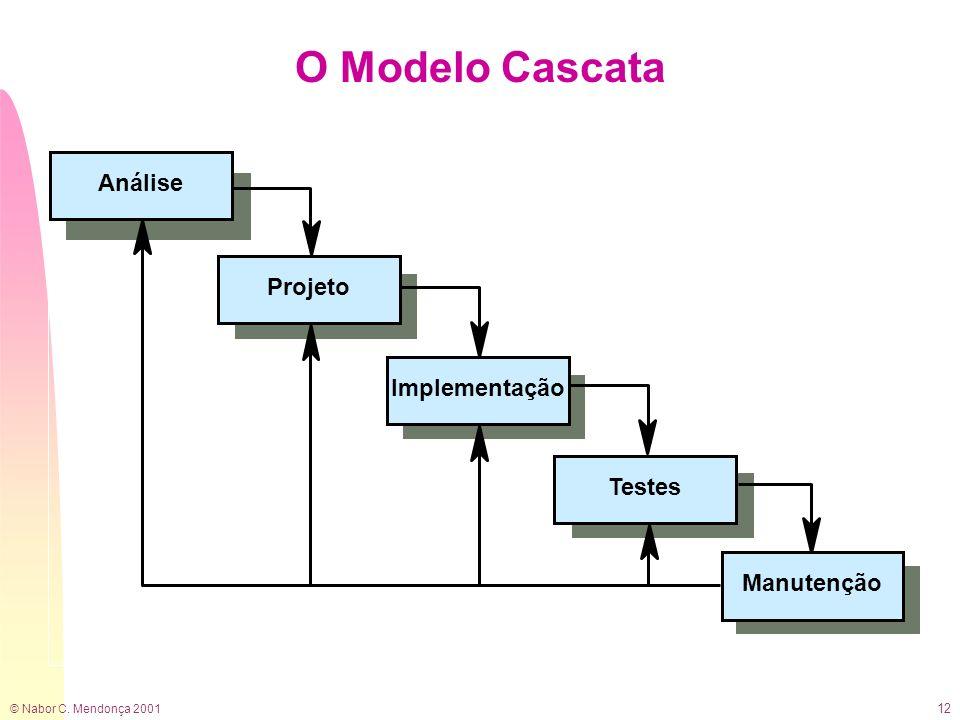O Modelo Cascata Análise Projeto Implementação Testes Manutenção