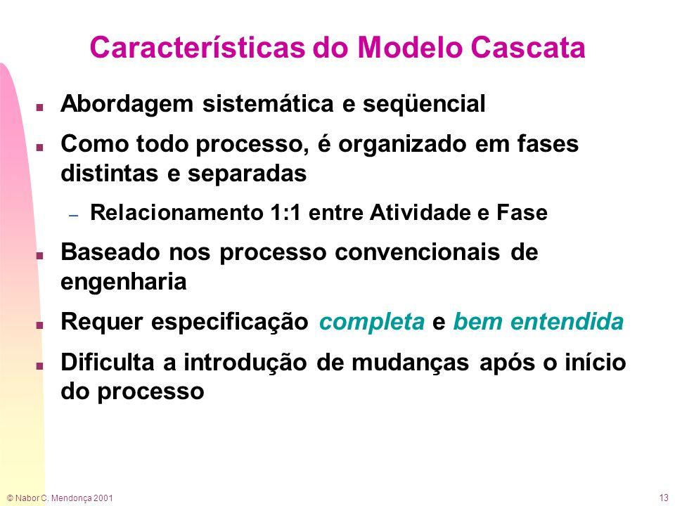 Características do Modelo Cascata