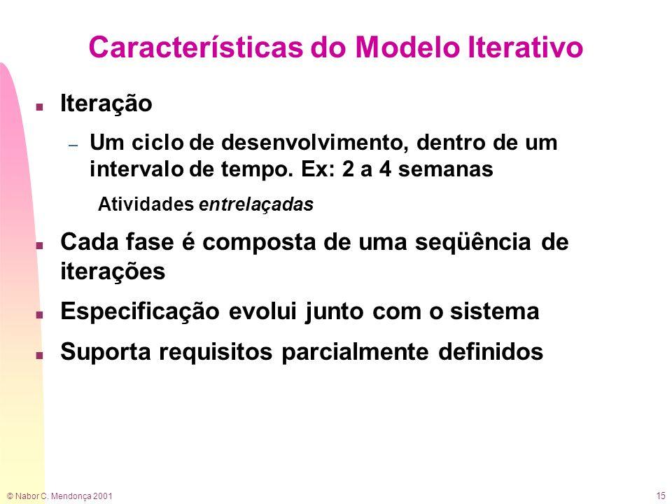 Características do Modelo Iterativo