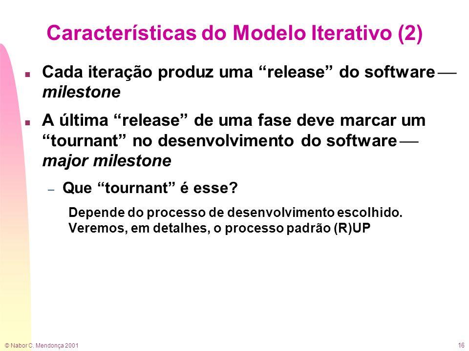 Características do Modelo Iterativo (2)