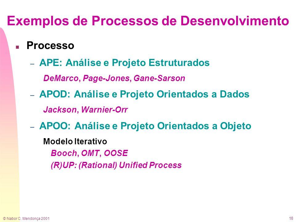 Exemplos de Processos de Desenvolvimento