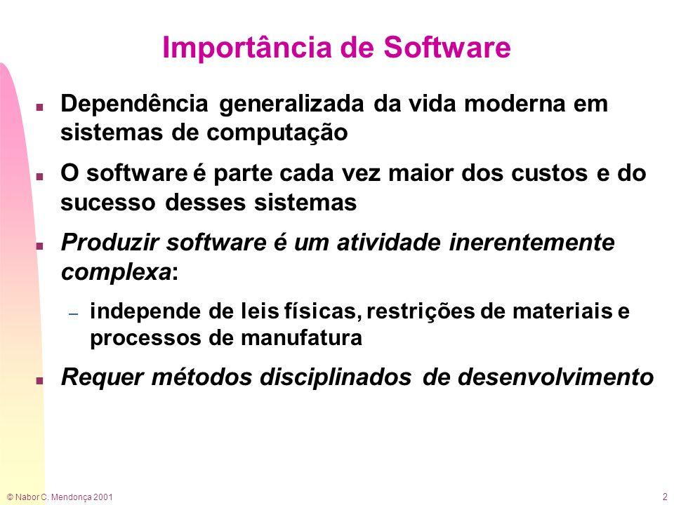Importância de Software