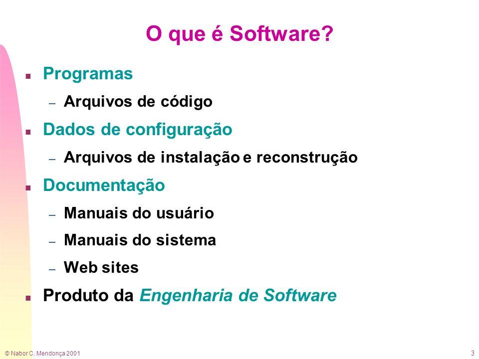 O que é Software Programas Dados de configuração Documentação