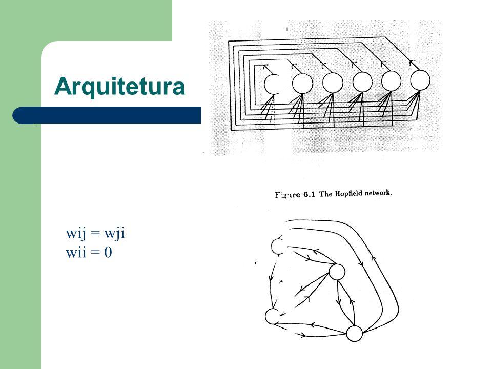 Arquitetura wij = wji wii = 0