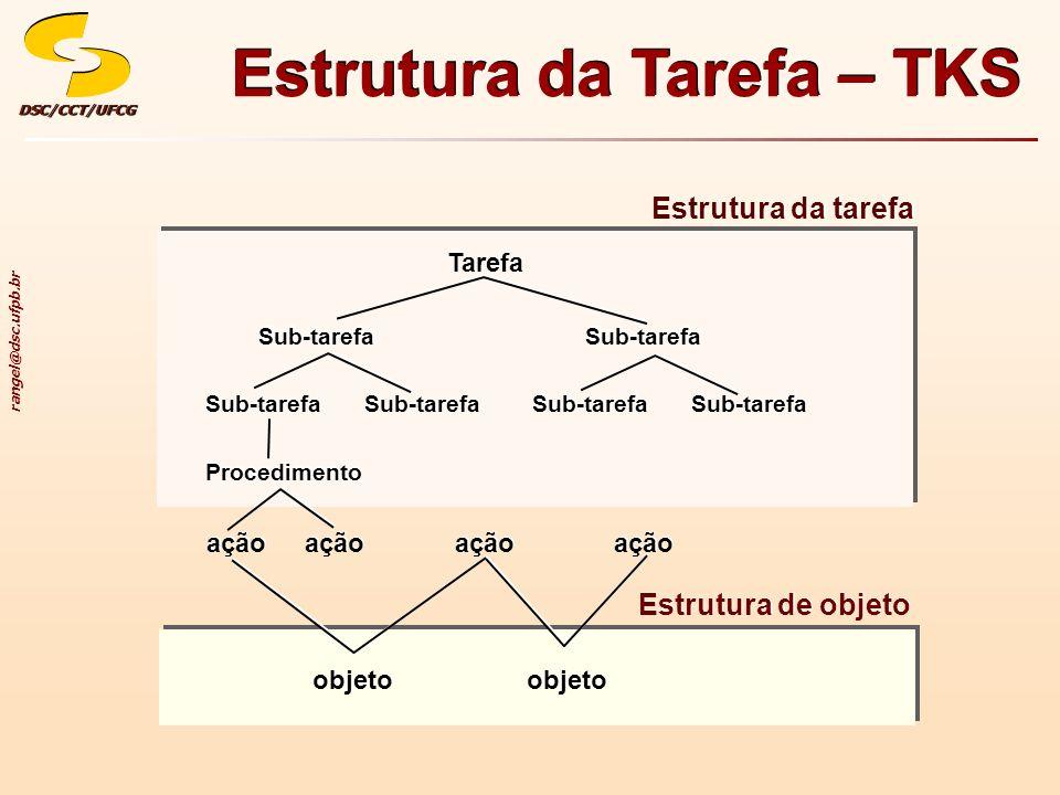 Estrutura da Tarefa – TKS