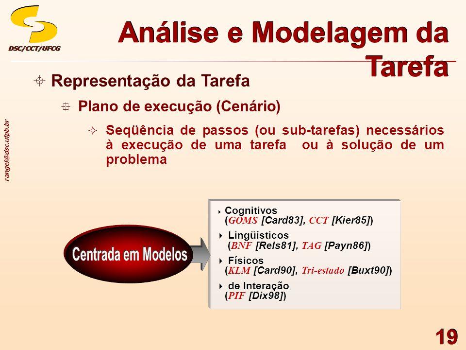 Análise e Modelagem da Tarefa