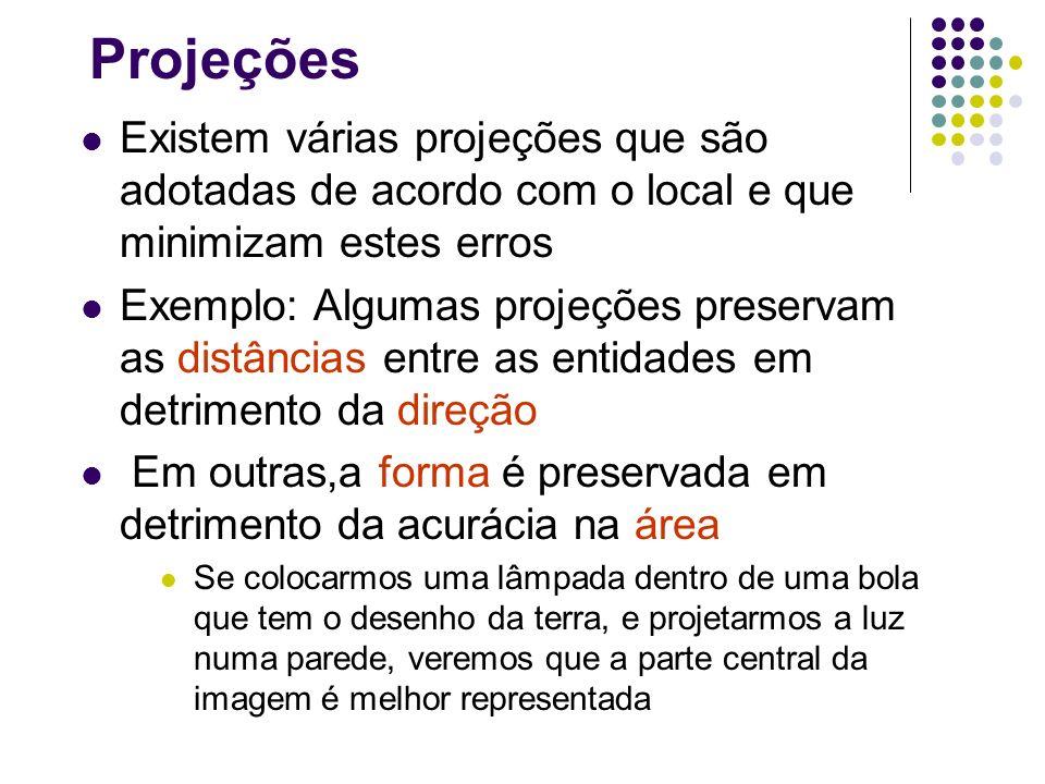 Projeções Existem várias projeções que são adotadas de acordo com o local e que minimizam estes erros.