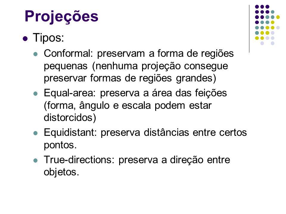 Projeções Tipos: Conformal: preservam a forma de regiões pequenas (nenhuma projeção consegue preservar formas de regiões grandes)