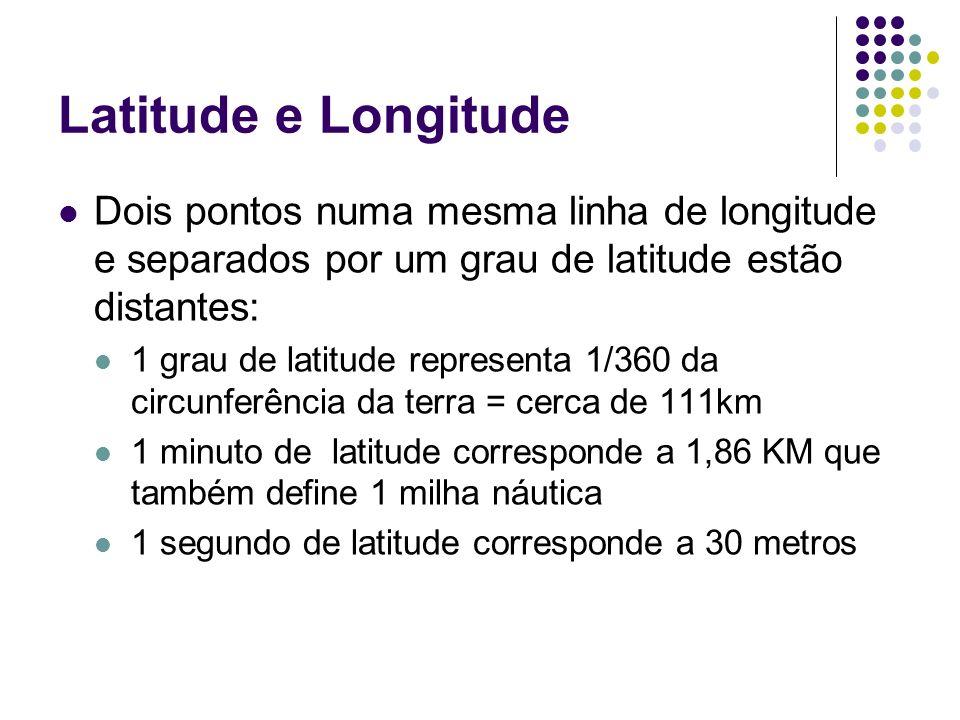 Latitude e Longitude Dois pontos numa mesma linha de longitude e separados por um grau de latitude estão distantes: