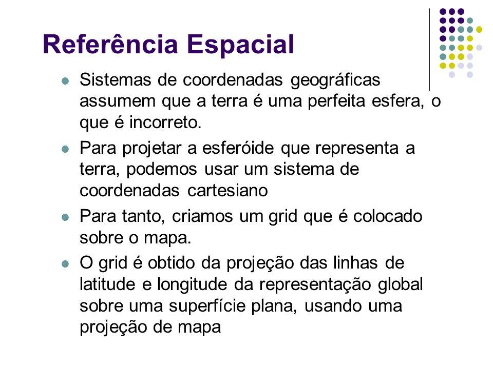 Referência Espacial Sistemas de coordenadas geográficas assumem que a terra é uma perfeita esfera, o que é incorreto.