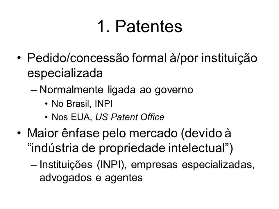 1. Patentes Pedido/concessão formal à/por instituição especializada