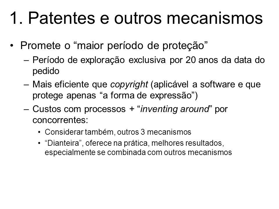 1. Patentes e outros mecanismos