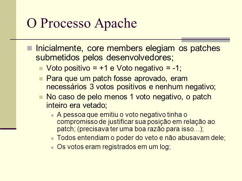 O Processo Apache Inicialmente, core members elegiam os patches submetidos pelos desenvolvedores; Voto positivo = +1 e Voto negativo = -1;