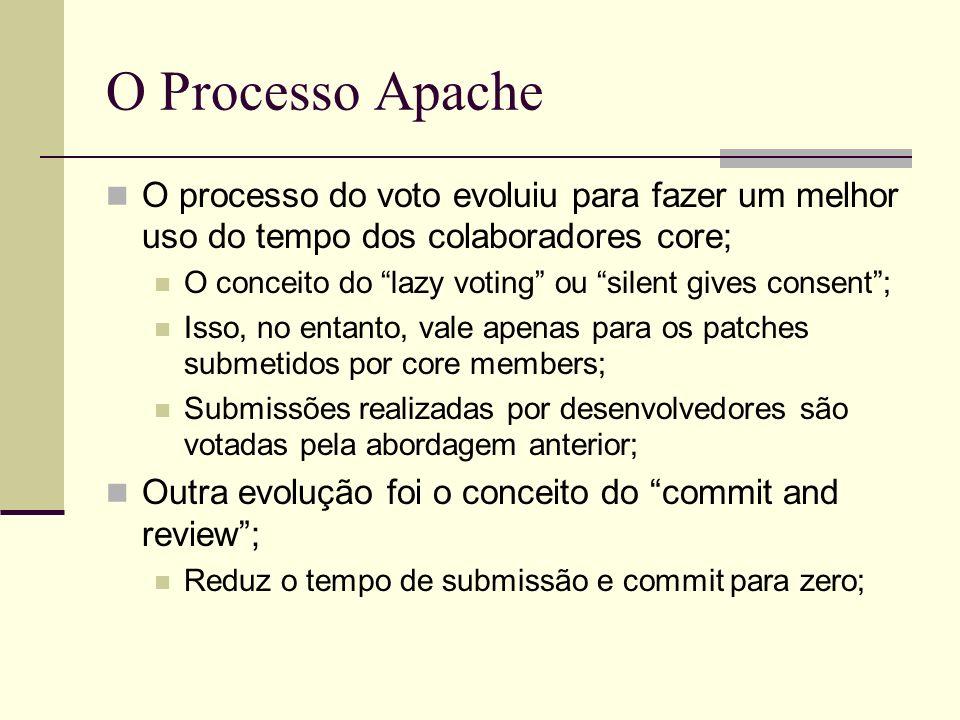 O Processo Apache O processo do voto evoluiu para fazer um melhor uso do tempo dos colaboradores core;
