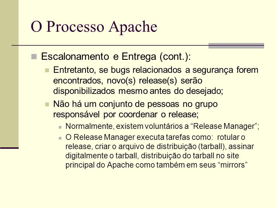 O Processo Apache Escalonamento e Entrega (cont.):