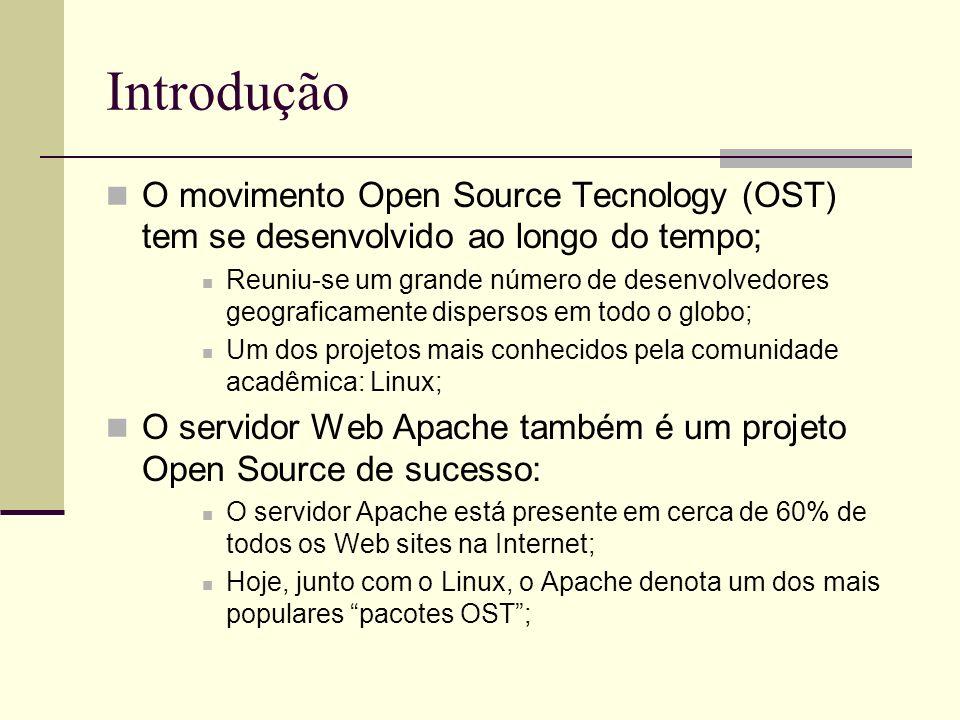 Introdução O movimento Open Source Tecnology (OST) tem se desenvolvido ao longo do tempo;
