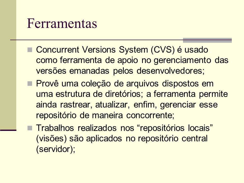 Ferramentas Concurrent Versions System (CVS) é usado como ferramenta de apoio no gerenciamento das versões emanadas pelos desenvolvedores;
