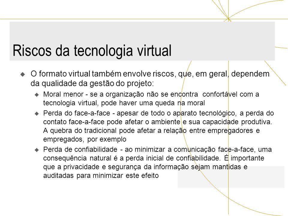 Riscos da tecnologia virtual