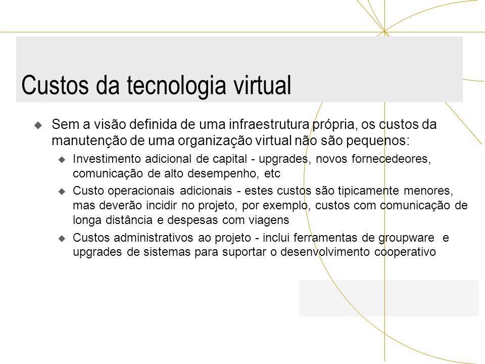 Custos da tecnologia virtual