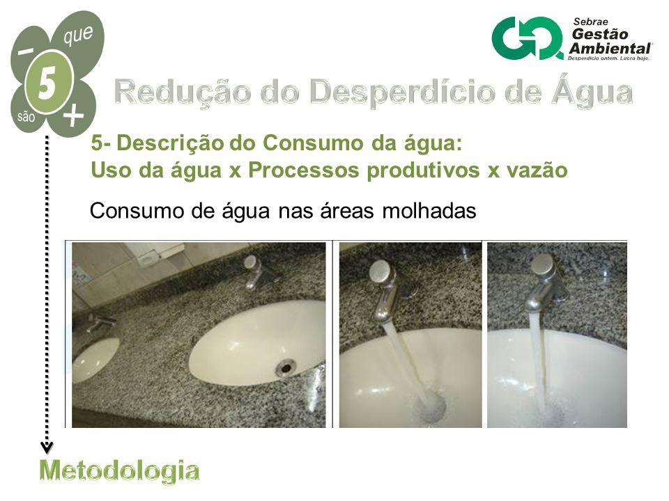 Redução do Desperdício de Água