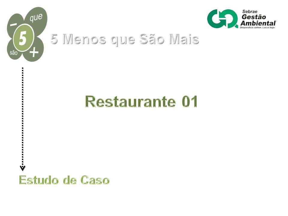 5 Menos que São Mais Restaurante 01 Estudo de Caso