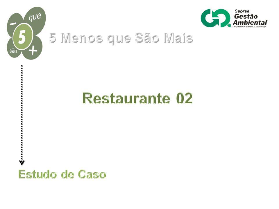 5 Menos que São Mais Restaurante 02 Estudo de Caso