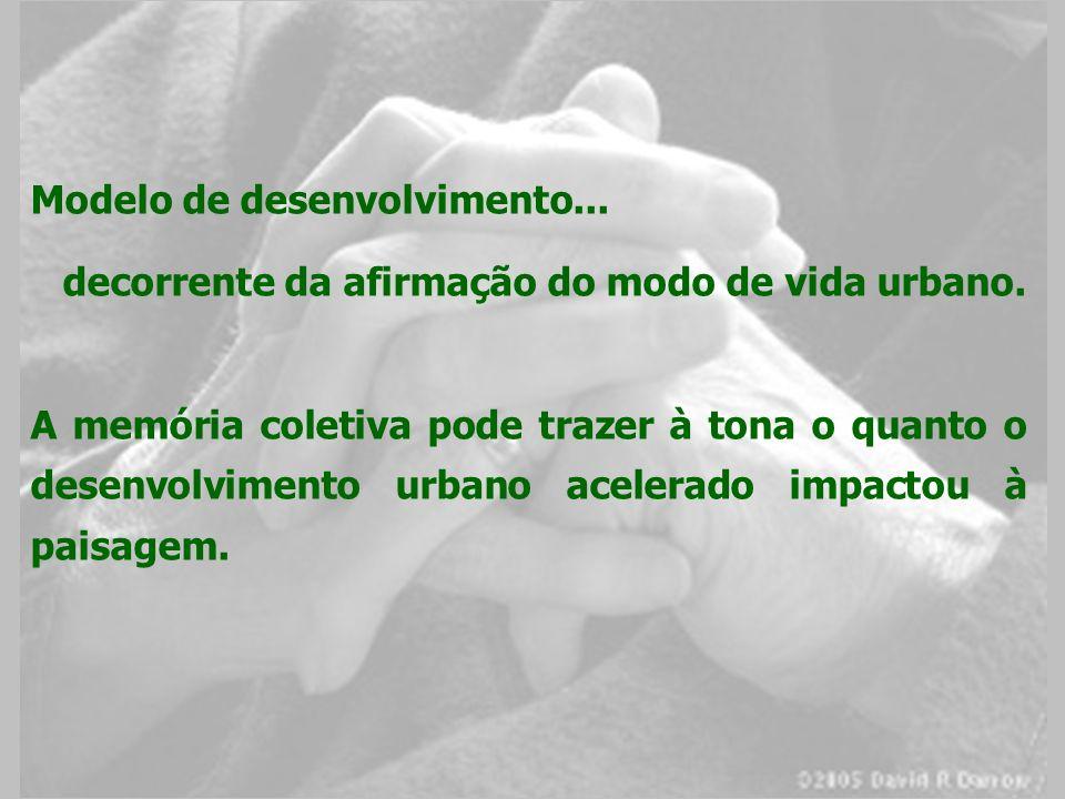 Modelo de desenvolvimento...