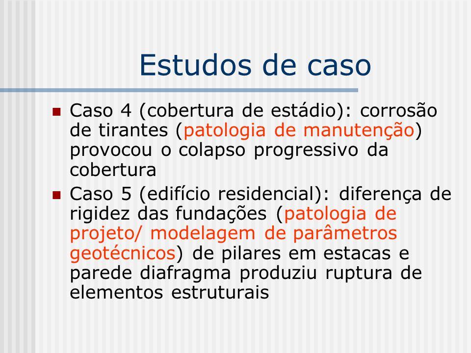 Estudos de caso Caso 4 (cobertura de estádio): corrosão de tirantes (patologia de manutenção) provocou o colapso progressivo da cobertura.