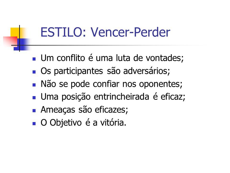 ESTILO: Vencer-Perder