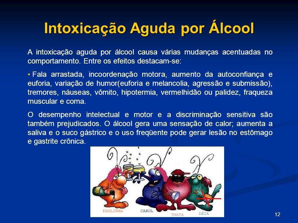 Intoxicação Aguda por Álcool