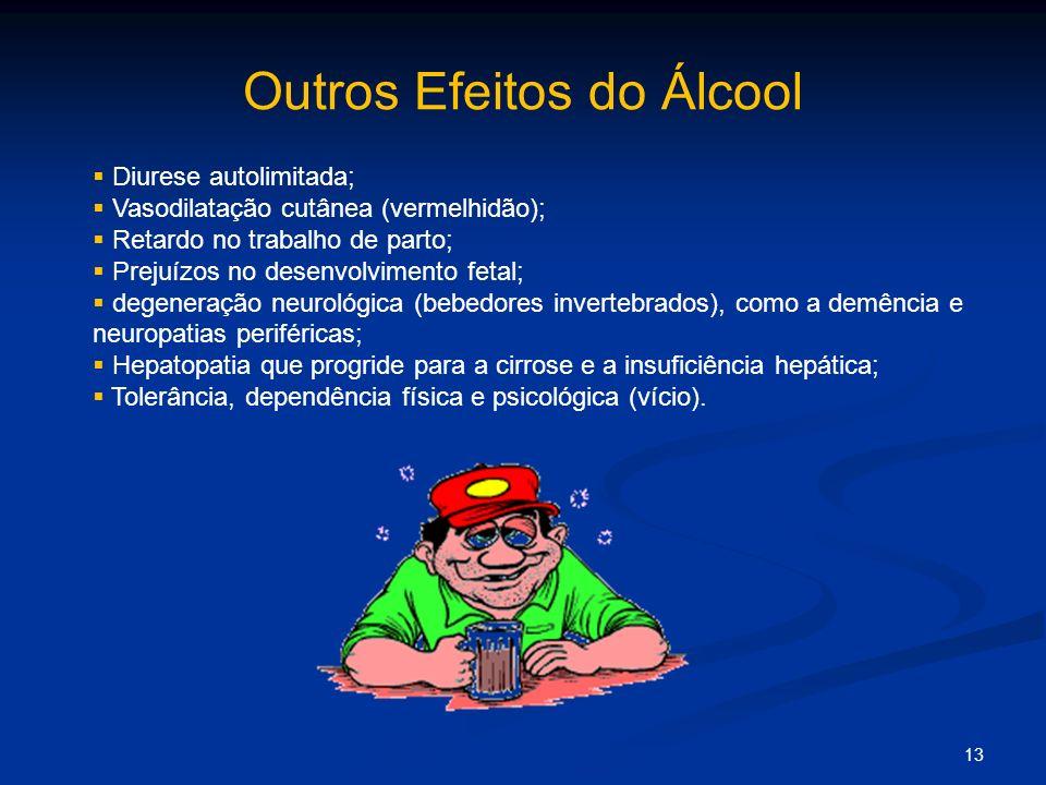 Outros Efeitos do Álcool