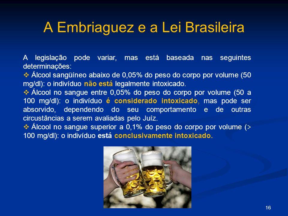 A Embriaguez e a Lei Brasileira