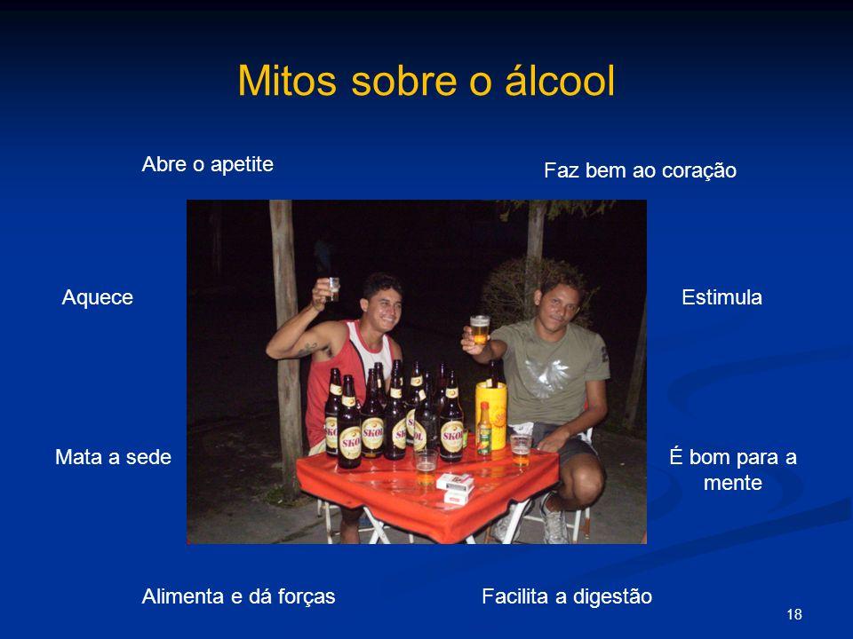 Mitos sobre o álcool Abre o apetite Faz bem ao coração Aquece Estimula