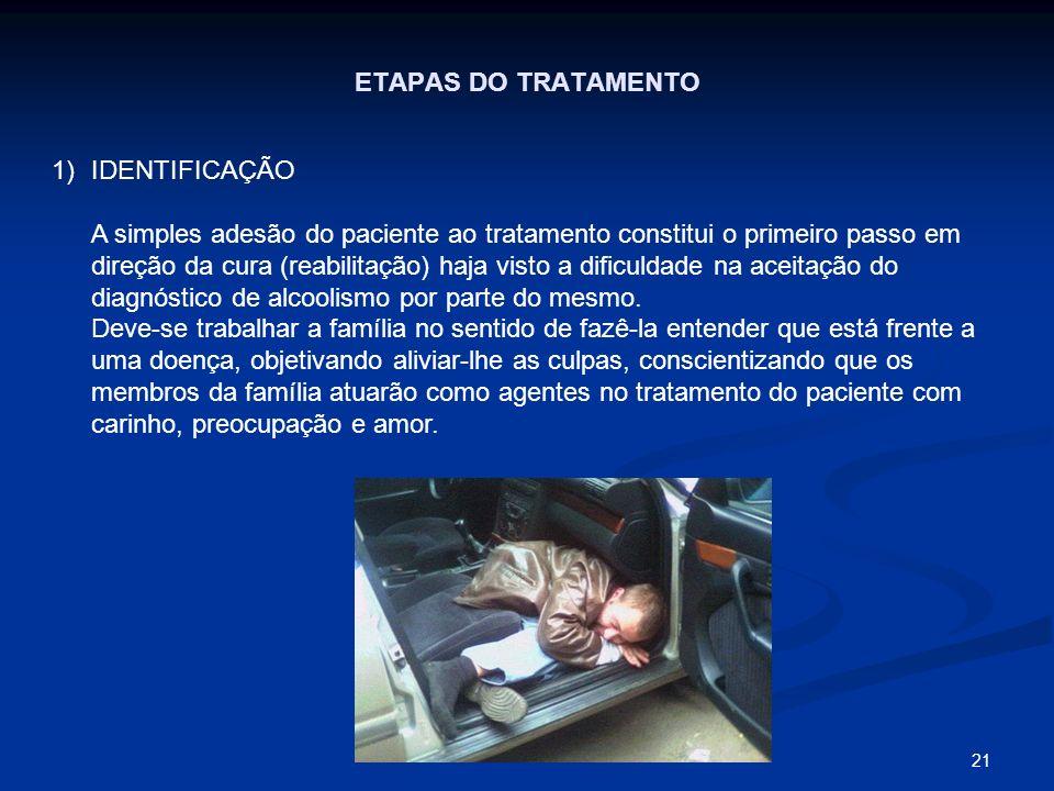 ETAPAS DO TRATAMENTO IDENTIFICAÇÃO.