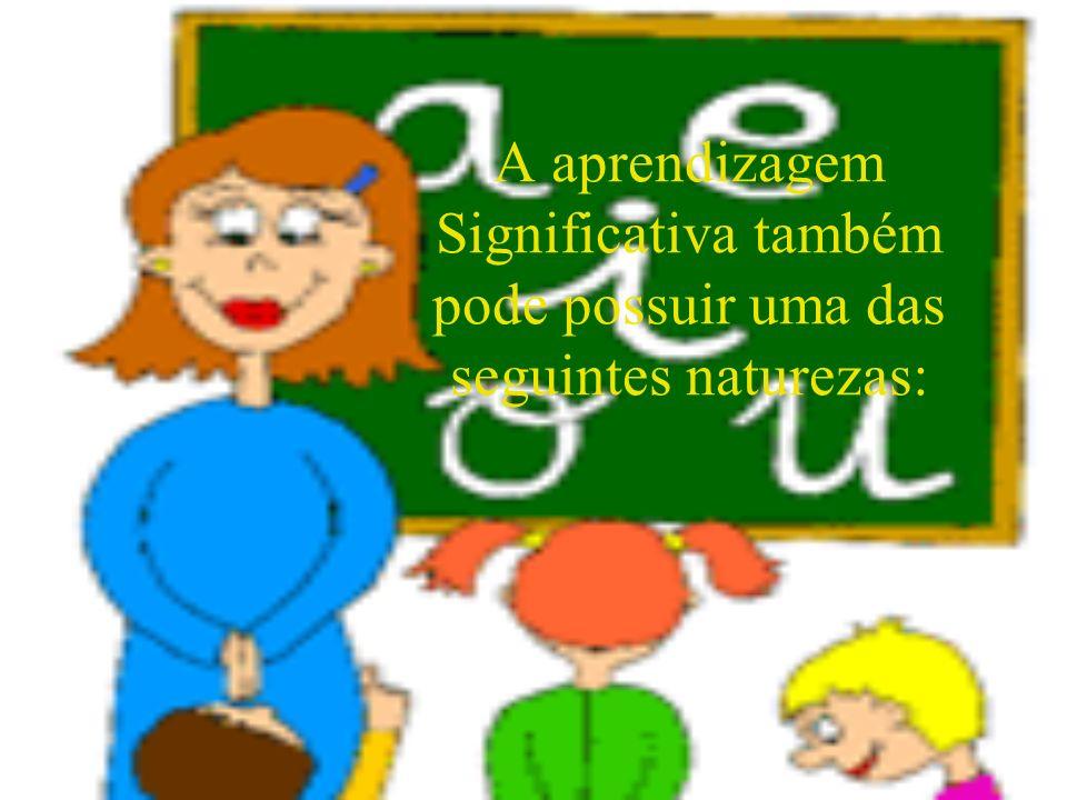 A aprendizagem Significativa também pode possuir uma das seguintes naturezas: