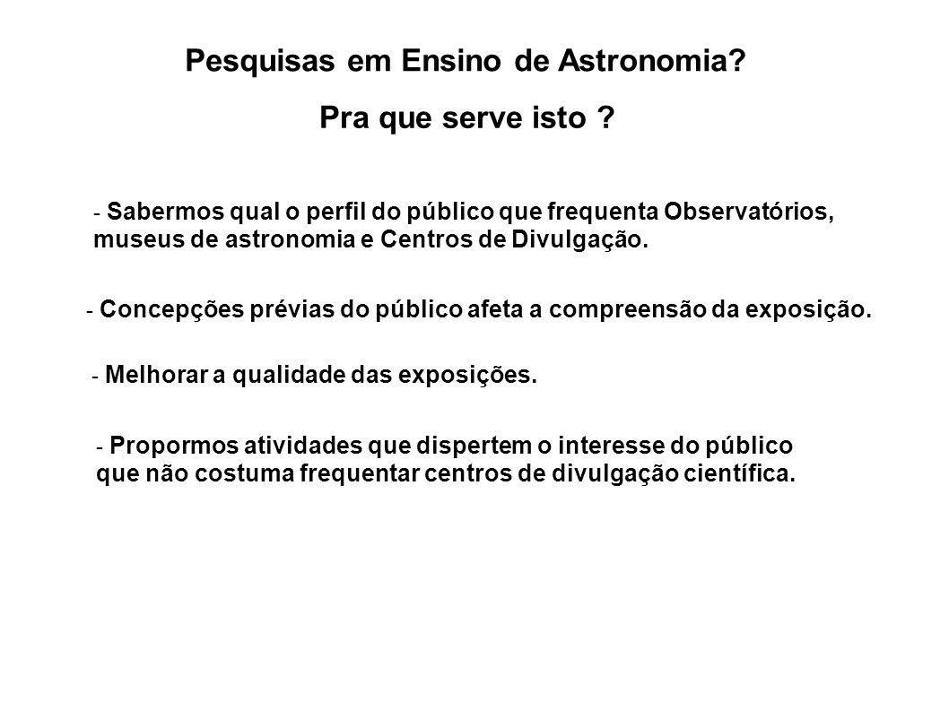 Pesquisas em Ensino de Astronomia