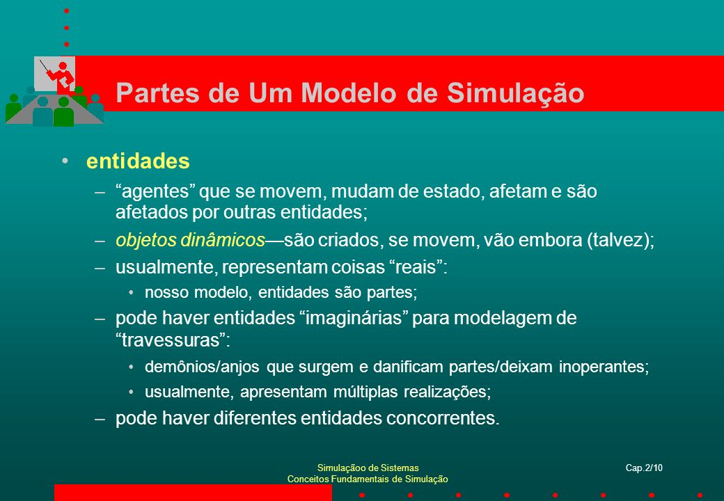 Partes de Um Modelo de Simulação