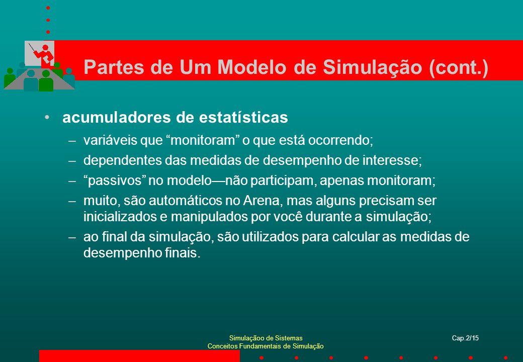Partes de Um Modelo de Simulação (cont.)