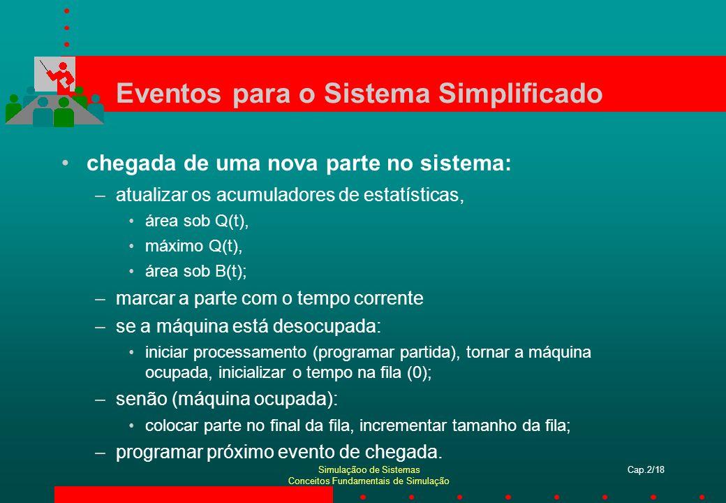 Eventos para o Sistema Simplificado