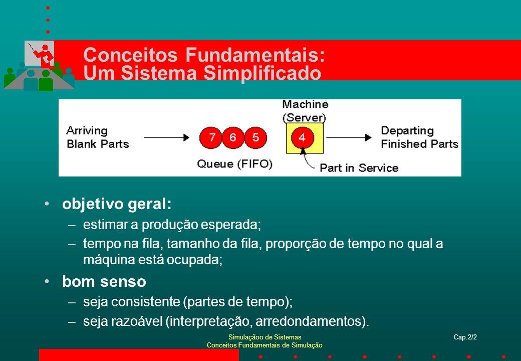 Conceitos Fundamentais: Um Sistema Simplificado
