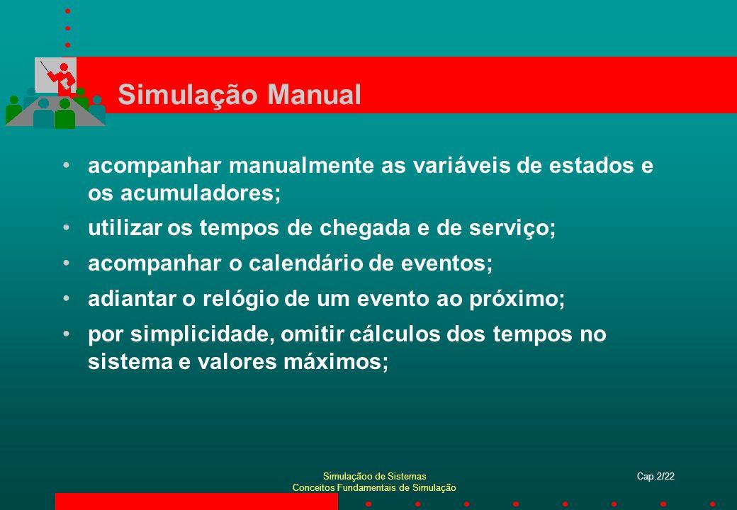 Simulação Manual acompanhar manualmente as variáveis de estados e os acumuladores; utilizar os tempos de chegada e de serviço;