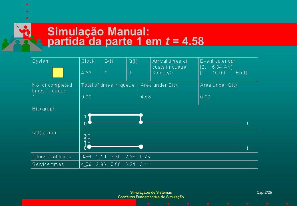 Simulação Manual: partida da parte 1 em t = 4.58
