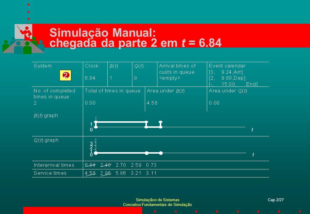 Simulação Manual: chegada da parte 2 em t = 6.84